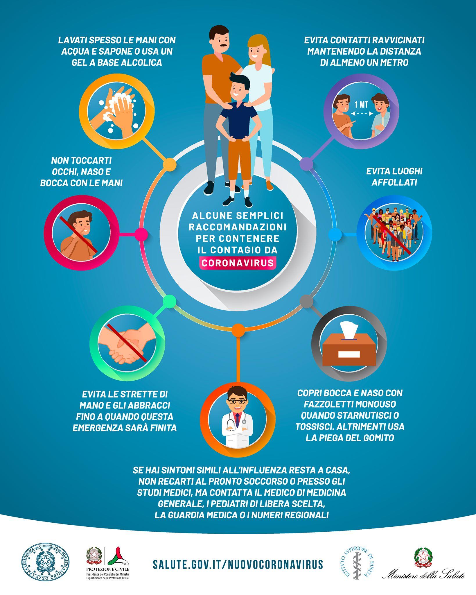Coronavirus Raccomandazioni Prevenzione